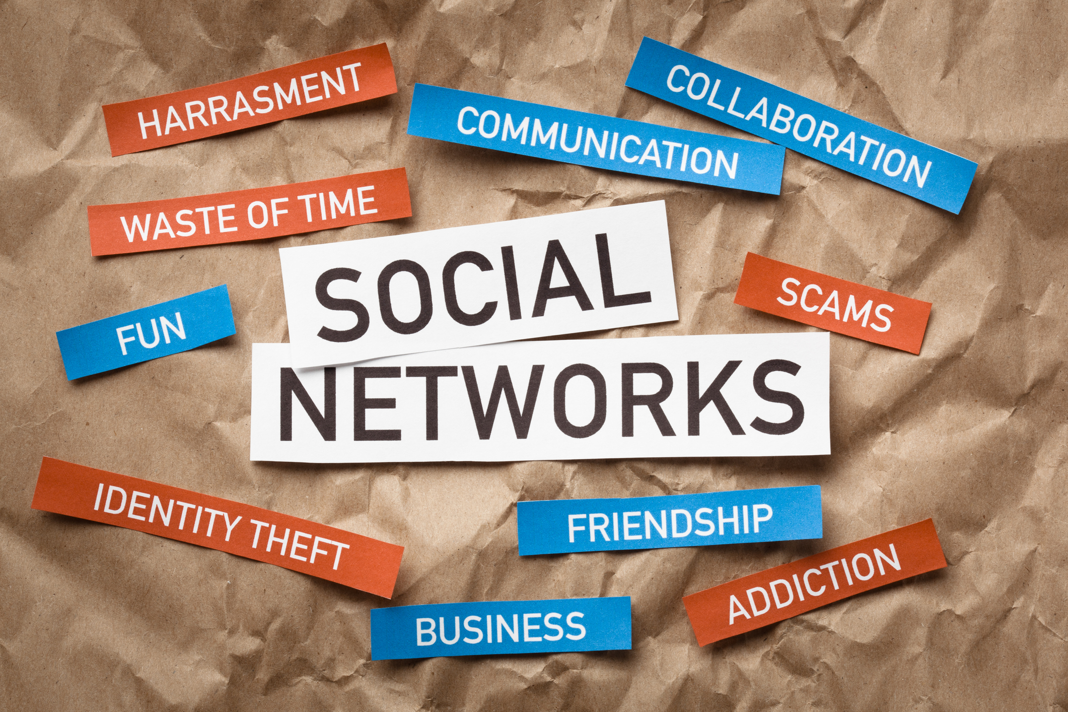 Pros and Cons of Social Media: Is Social Media  an Addiction??