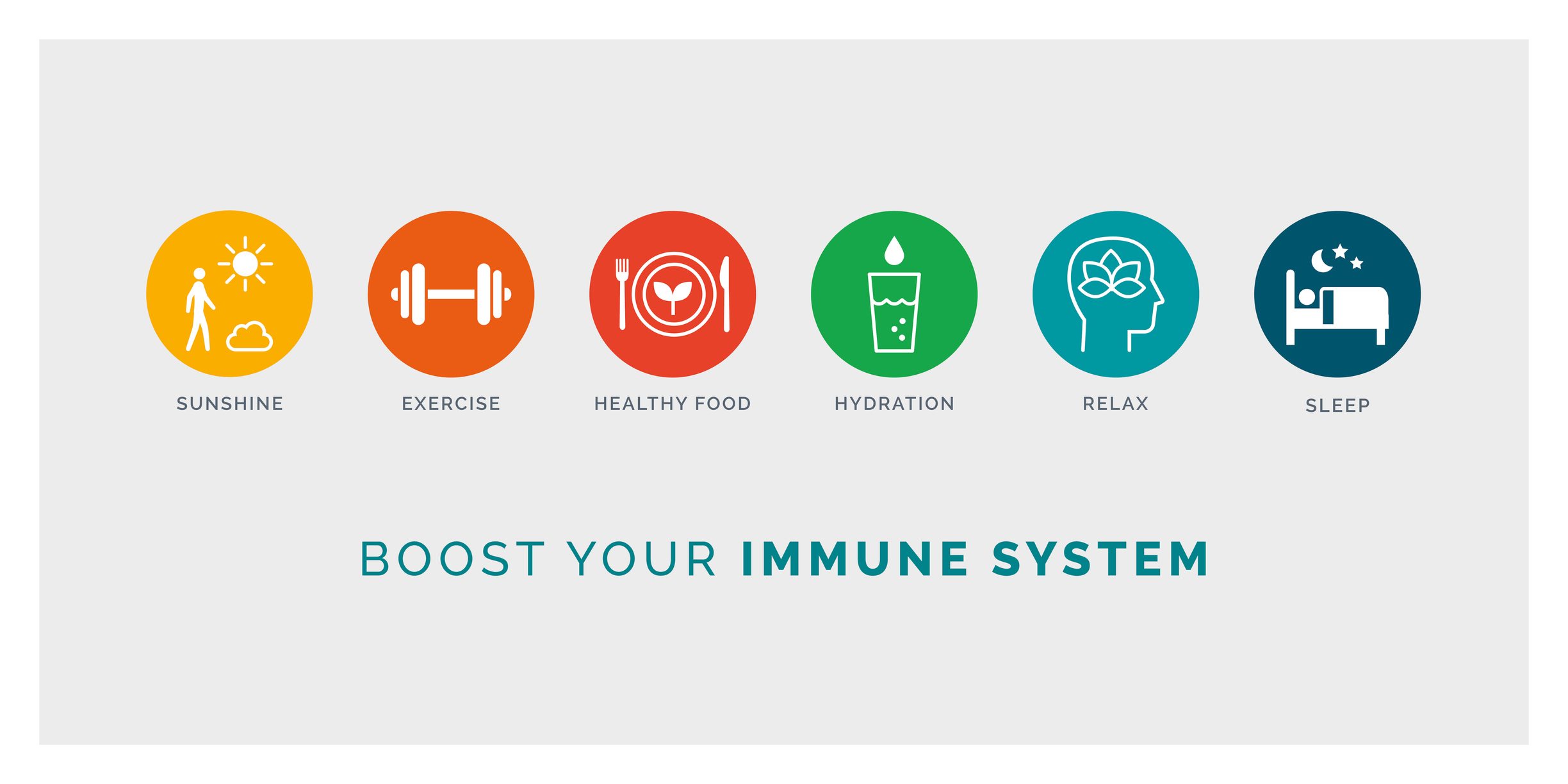 Top Tips That Help Boost Your Immune System in Pandamic